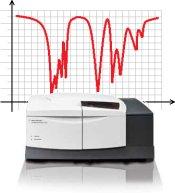 FTIR spektroskopija
