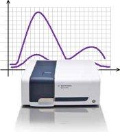 UV-Vis-NIR spektroskopija